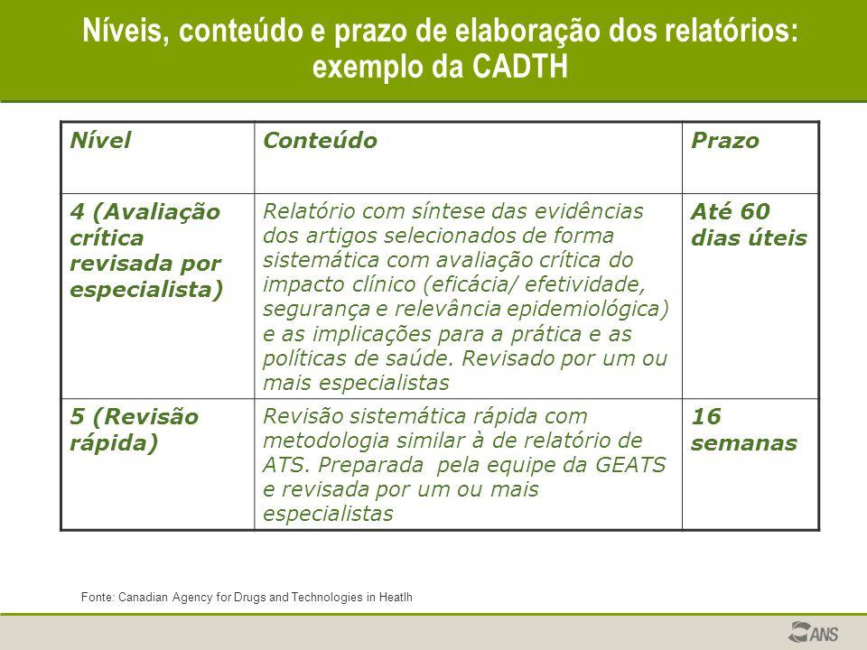 NívelConteúdoPrazo 4 (Avaliação crítica revisada por especialista) Relatório com síntese das evidências dos artigos selecionados de forma sistemática