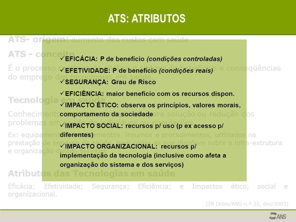 ATS: ATRIBUTOS ATS- origem: aumento dos custos com saúde ATS - conceito É o processo contínuo de análise e síntese de benefícios e conseqüências do em