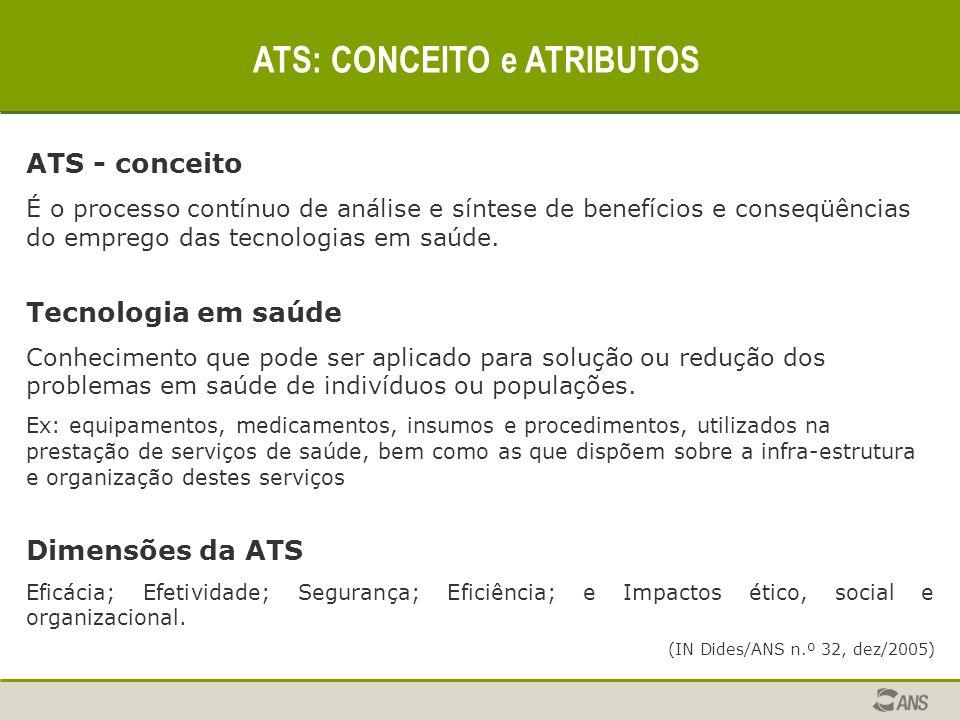 ATS: CONCEITO e ATRIBUTOS ATS - conceito É o processo contínuo de análise e síntese de benefícios e conseqüências do emprego das tecnologias em saúde.