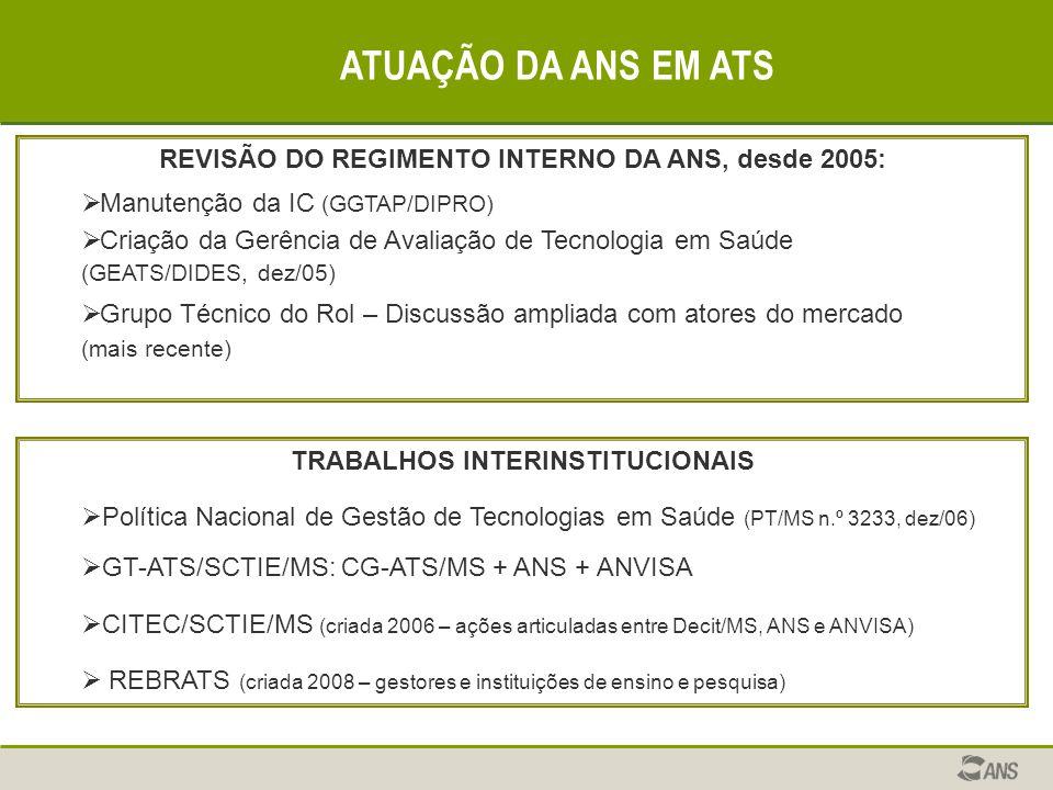 ATUAÇÃO DA ANS EM ATS REVISÃO DO REGIMENTO INTERNO DA ANS, desde 2005:  Manutenção da IC (GGTAP/DIPRO)  Criação da Gerência de Avaliação de Tecnolog