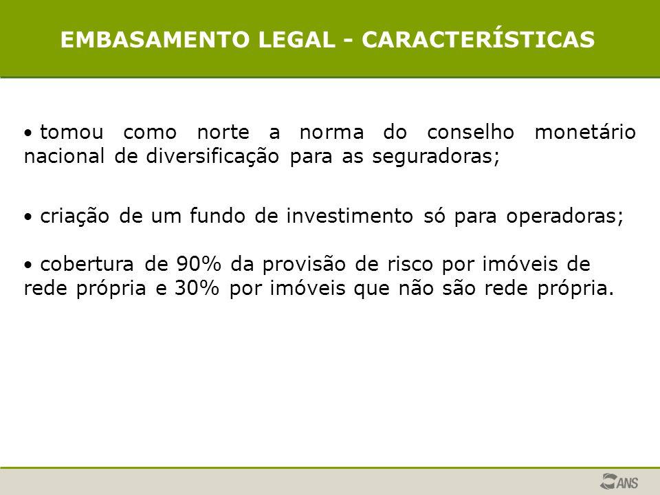 EMBASAMENTO LEGAL - CARACTERÍSTICAS  tomou como norte a norma do conselho monetário nacional de diversificação para as seguradoras;  criação de um fundo de investimento só para operadoras;  cobertura de 90% da provisão de risco por imóveis de rede própria e 30% por imóveis que não são rede própria.