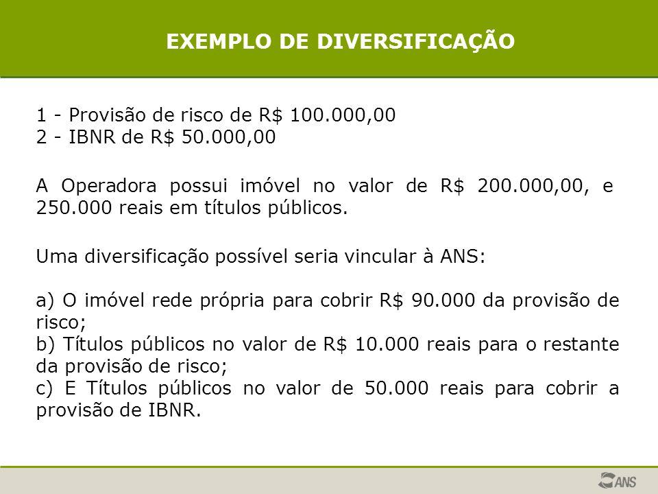 EXEMPLO DE DIVERSIFICAÇÃO 1 - Provisão de risco de R$ 100.000,00 2 - IBNR de R$ 50.000,00 A Operadora possui imóvel no valor de R$ 200.000,00, e 250.000 reais em títulos públicos.