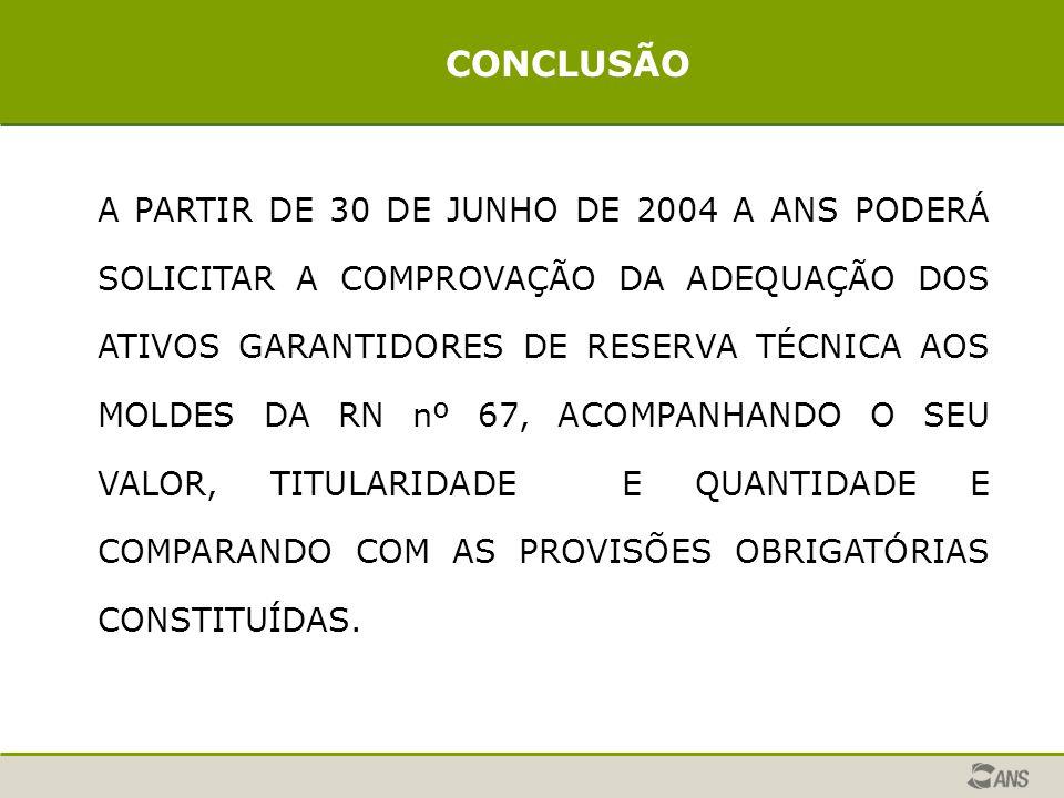 CONCLUSÃO A PARTIR DE 30 DE JUNHO DE 2004 A ANS PODERÁ SOLICITAR A COMPROVAÇÃO DA ADEQUAÇÃO DOS ATIVOS GARANTIDORES DE RESERVA TÉCNICA AOS MOLDES DA RN nº 67, ACOMPANHANDO O SEU VALOR, TITULARIDADE E QUANTIDADE E COMPARANDO COM AS PROVISÕES OBRIGATÓRIAS CONSTITUÍDAS.