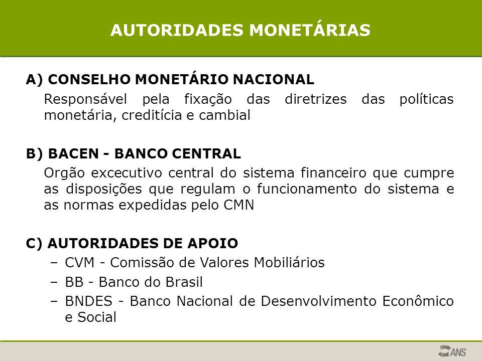 A) CONSELHO MONETÁRIO NACIONAL Responsável pela fixação das diretrizes das políticas monetária, creditícia e cambial B) BACEN - BANCO CENTRAL Orgão excecutivo central do sistema financeiro que cumpre as disposições que regulam o funcionamento do sistema e as normas expedidas pelo CMN C) AUTORIDADES DE APOIO –CVM - Comissão de Valores Mobiliários –BB - Banco do Brasil –BNDES - Banco Nacional de Desenvolvimento Econômico e Social AUTORIDADES MONETÁRIAS