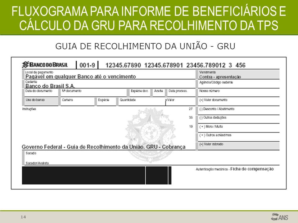 14 FLUXOGRAMA PARA INFORME DE BENEFICIÁRIOS E CÁLCULO DA GRU PARA RECOLHIMENTO DA TPS GUIA DE RECOLHIMENTO DA UNIÃO - GRU
