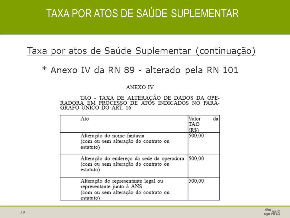 19 TAXA POR ATOS DE SAÚDE SUPLEMENTAR Taxa por atos de Saúde Suplementar (continuação) * Anexo IV da RN 89 - alterado pela RN 101