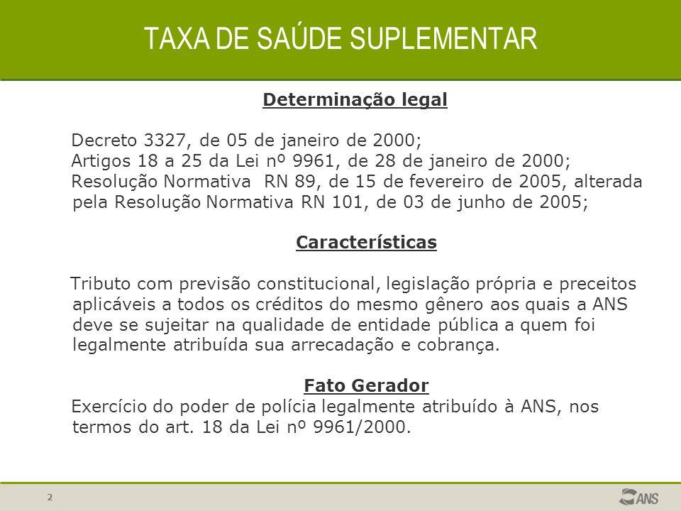2 TAXA DE SAÚDE SUPLEMENTAR Determinação legal Decreto 3327, de 05 de janeiro de 2000; Artigos 18 a 25 da Lei nº 9961, de 28 de janeiro de 2000; Resol