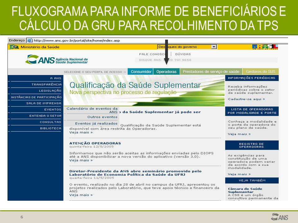 6 FLUXOGRAMA PARA INFORME DE BENEFICIÁRIOS E CÁLCULO DA GRU PARA RECOLHIMENTO DA TPS