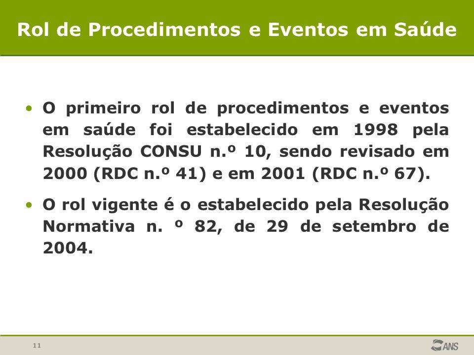 11 O primeiro rol de procedimentos e eventos em saúde foi estabelecido em 1998 pela Resolução CONSU n.º 10, sendo revisado em 2000 (RDC n.º 41) e em 2