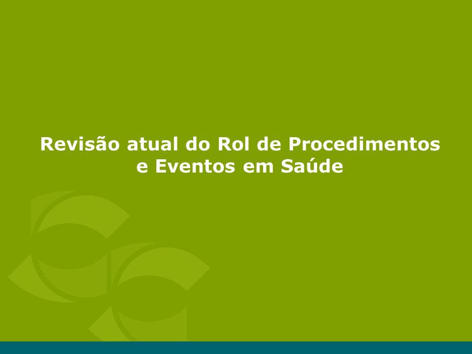 Revisão atual do Rol de Procedimentos e Eventos em Saúde