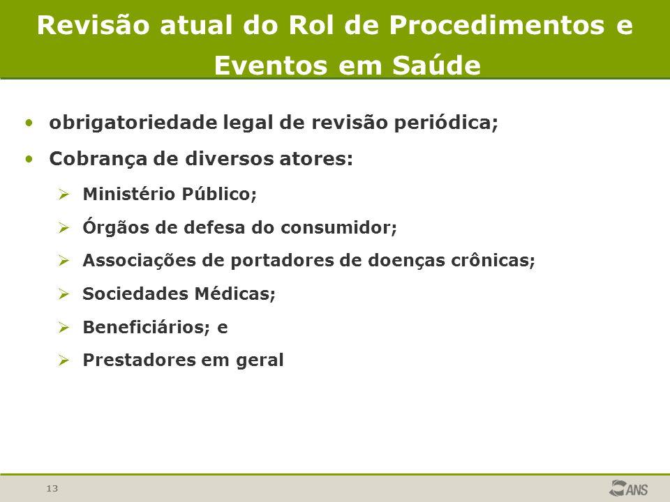 13 obrigatoriedade legal de revisão periódica; Cobrança de diversos atores:  Ministério Público;  Órgãos de defesa do consumidor;  Associações de p