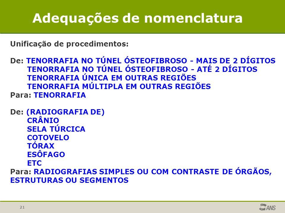 21 Unificação de procedimentos: De: TENORRAFIA NO TÚNEL ÓSTEOFIBROSO - MAIS DE 2 DÍGITOS TENORRAFIA NO TÚNEL ÓSTEOFIBROSO - ATÉ 2 DÍGITOS TENORRAFIA Ú