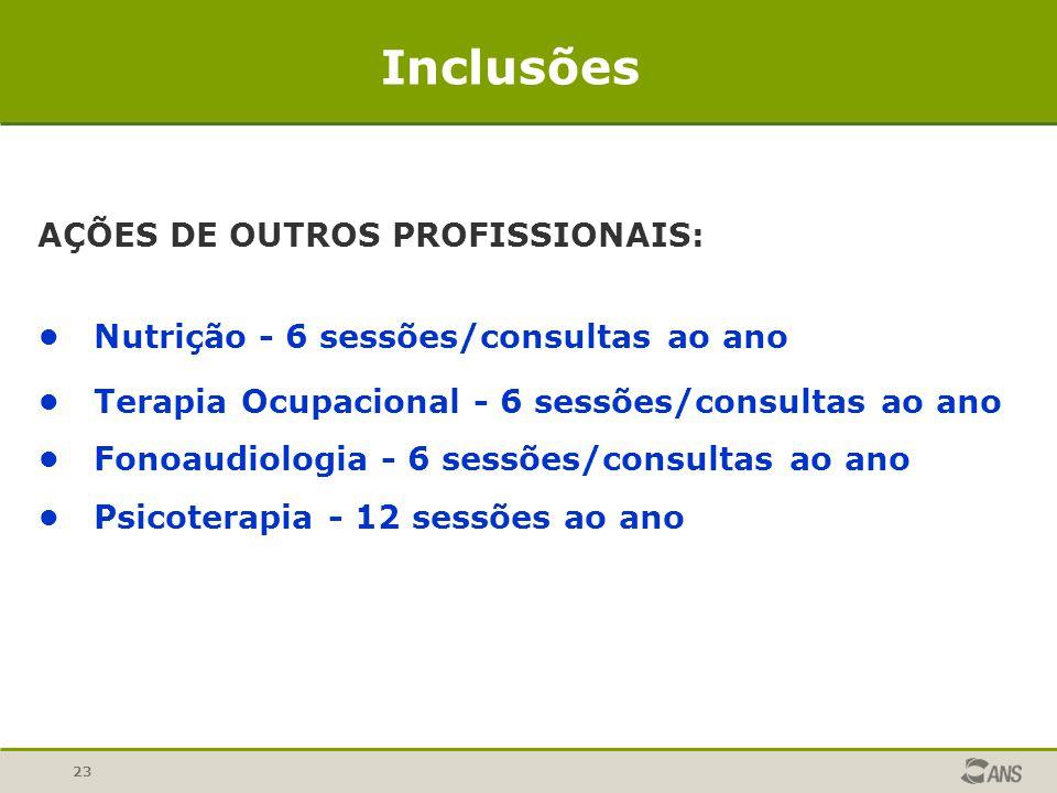 23 AÇÕES DE OUTROS PROFISSIONAIS: Nutrição - 6 sessões/consultas ao ano Terapia Ocupacional - 6 sessões/consultas ao ano Fonoaudiologia - 6 sessões/co