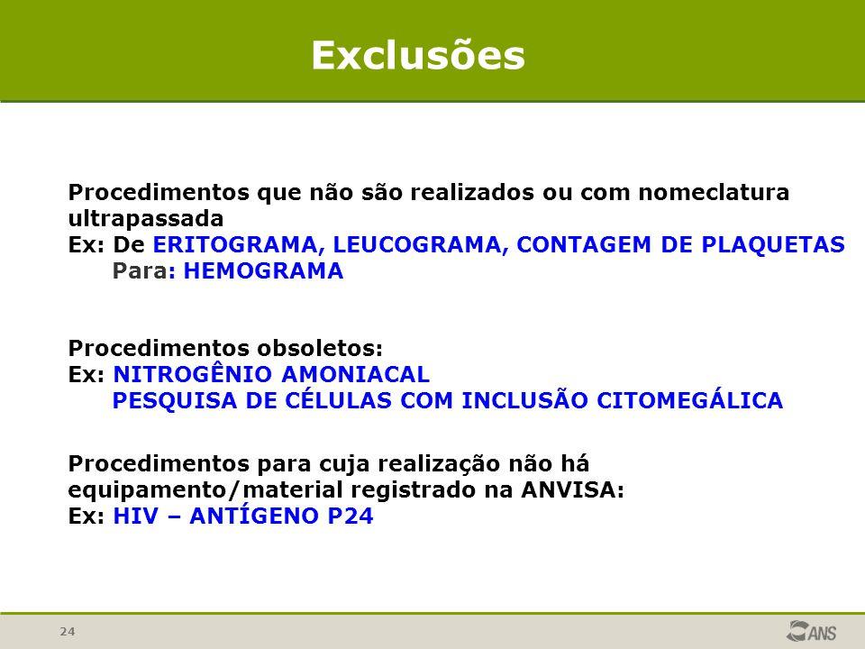 24 Procedimentos que não são realizados ou com nomeclatura ultrapassada Ex: De ERITOGRAMA, LEUCOGRAMA, CONTAGEM DE PLAQUETAS Para: HEMOGRAMA Procedime