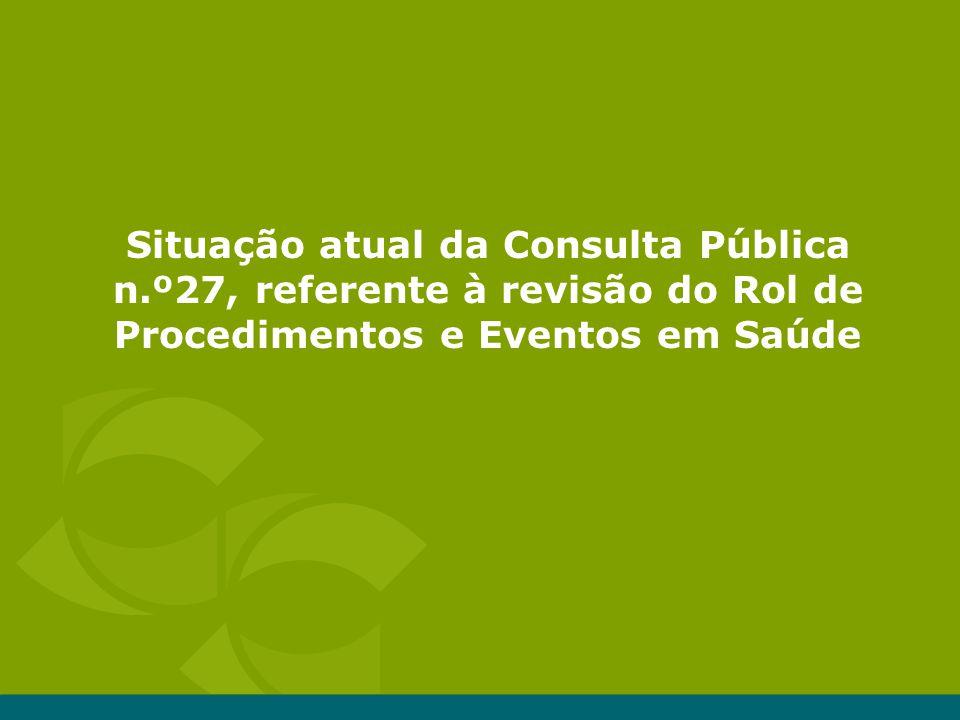 Situação atual da Consulta Pública n.º27, referente à revisão do Rol de Procedimentos e Eventos em Saúde