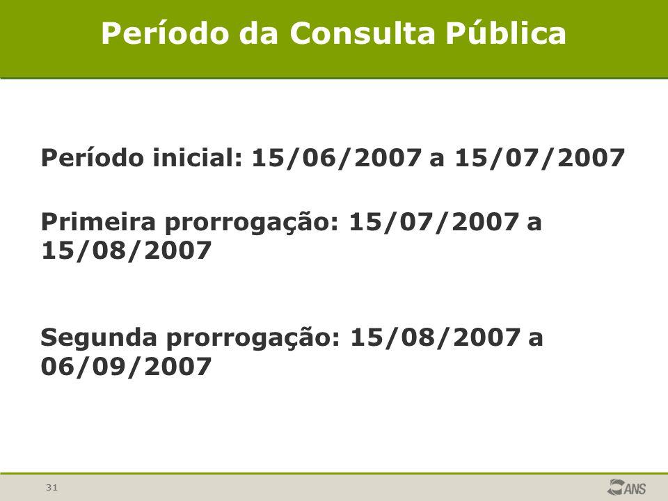 31 Período da Consulta Pública Período inicial: 15/06/2007 a 15/07/2007 Primeira prorrogação: 15/07/2007 a 15/08/2007 Segunda prorrogação: 15/08/2007