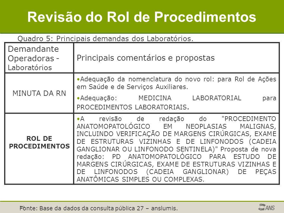 39 Demandante Operadoras - Laboratórios Principais comentários e propostas MINUTA DA RN Adequação da nomenclatura do novo rol: para Rol de Ações em Sa