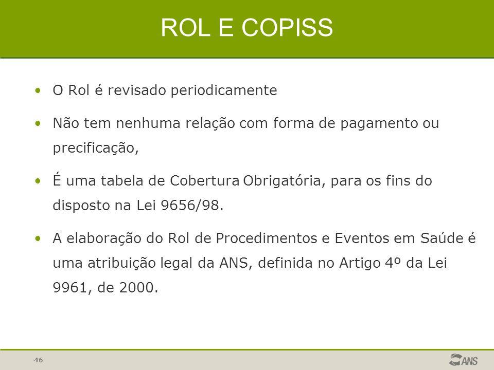 ROL E COPISS O Rol é revisado periodicamente Não tem nenhuma relação com forma de pagamento ou precificação, É uma tabela de Cobertura Obrigatória, pa