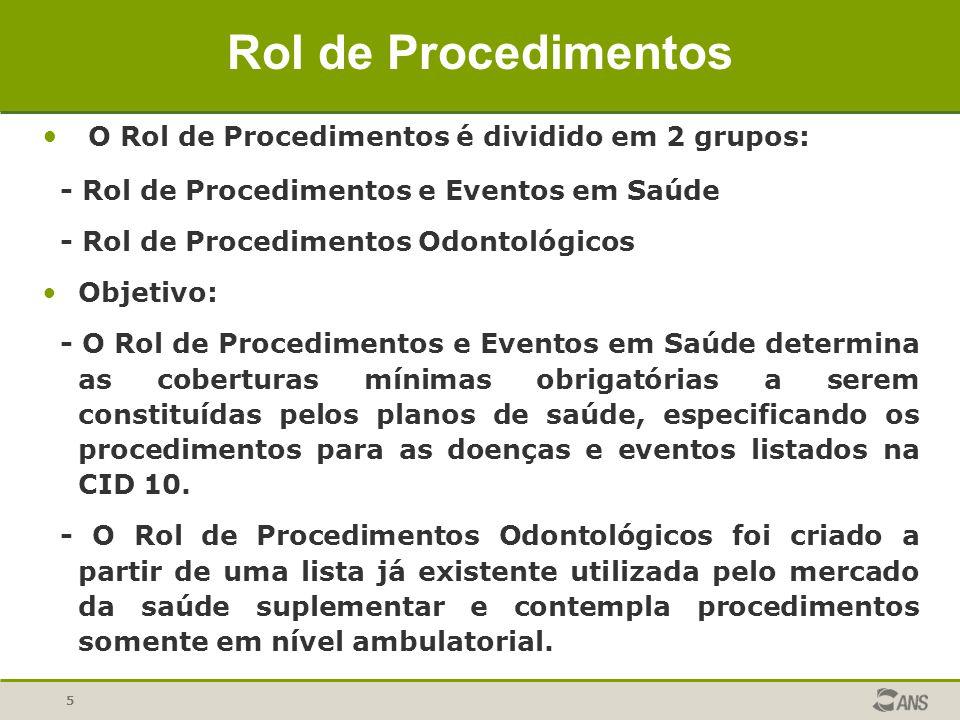 5 O Rol de Procedimentos é dividido em 2 grupos: - Rol de Procedimentos e Eventos em Saúde - Rol de Procedimentos Odontológicos Objetivo: - O Rol de P