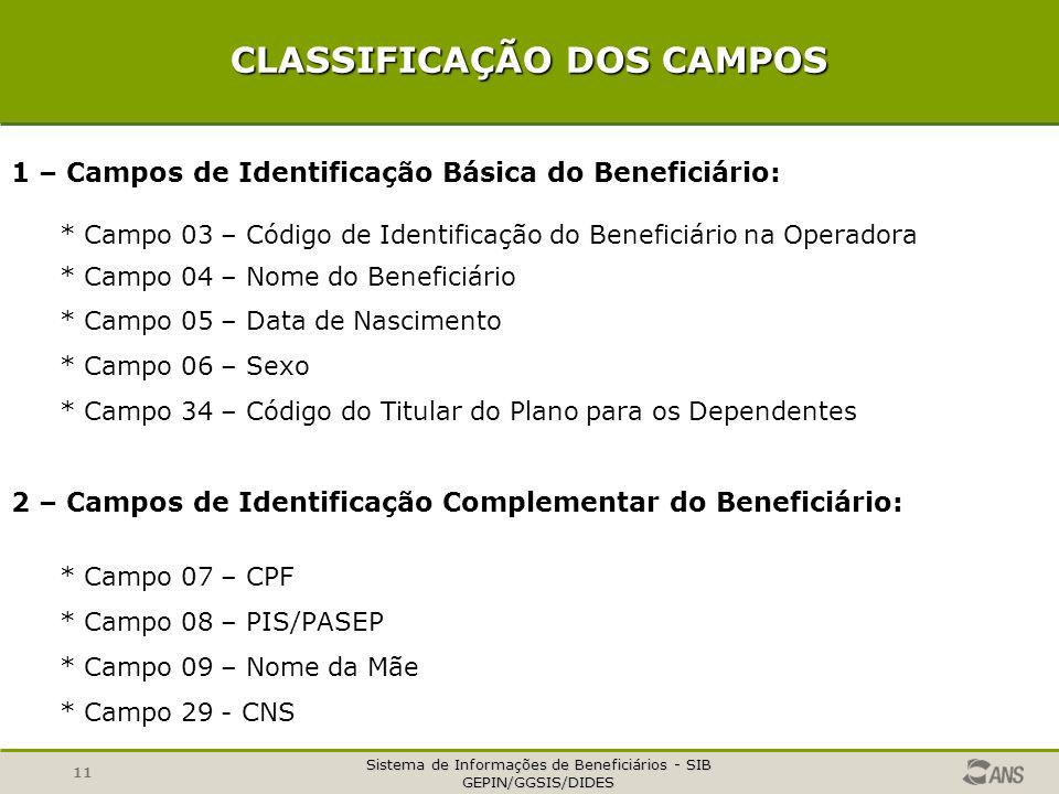 Sistema de Informações de Beneficiários - SIB GEPIN/GGSIS/DIDES 11 CLASSIFICAÇÃO DOS CAMPOS 1 – Campos de Identificação Básica do Beneficiário: * Campo 03 – Código de Identificação do Beneficiário na Operadora * Campo 04 – Nome do Beneficiário * Campo 05 – Data de Nascimento * Campo 06 – Sexo * Campo 34 – Código do Titular do Plano para os Dependentes 2 – Campos de Identificação Complementar do Beneficiário: * Campo 07 – CPF * Campo 08 – PIS/PASEP * Campo 09 – Nome da Mãe * Campo 29 - CNS
