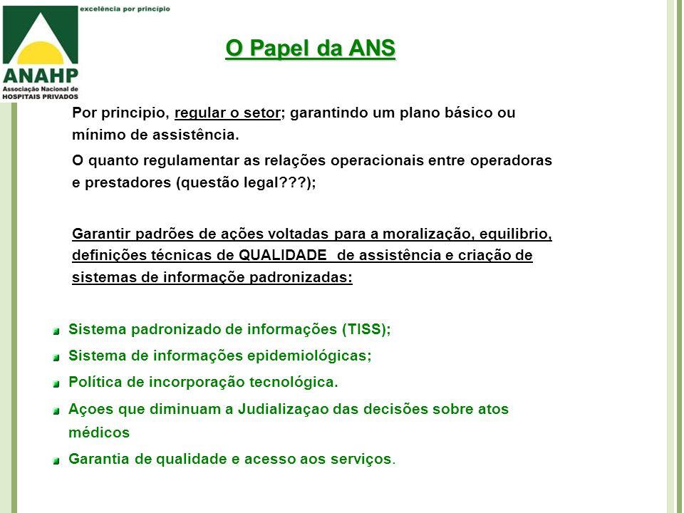 O Papel da ANS  Por principio, regular o setor; garantindo um plano básico ou mínimo de assistência.
