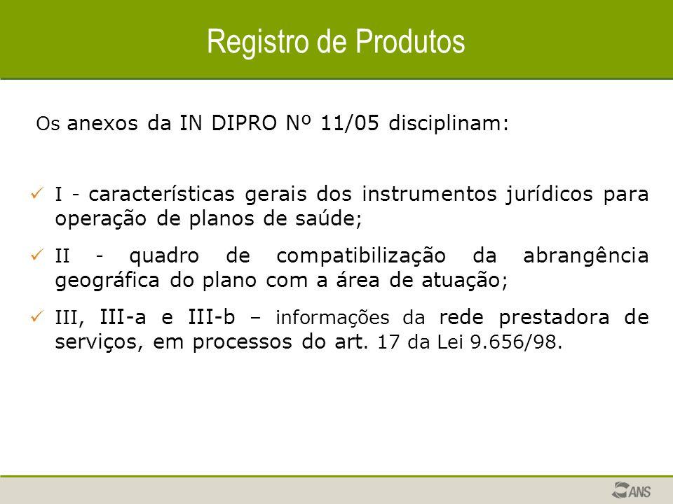 Registro de Produtos Os anexos da IN DIPRO Nº 11/05 disciplinam: I - características gerais dos instrumentos jurídicos para operação de planos de saúde ; II - quadro de compatibilização da abrangência geográfica do plano com a área de atuação ; III, III-a e III-b – informações da rede prestadora de serviços, em processos do art.