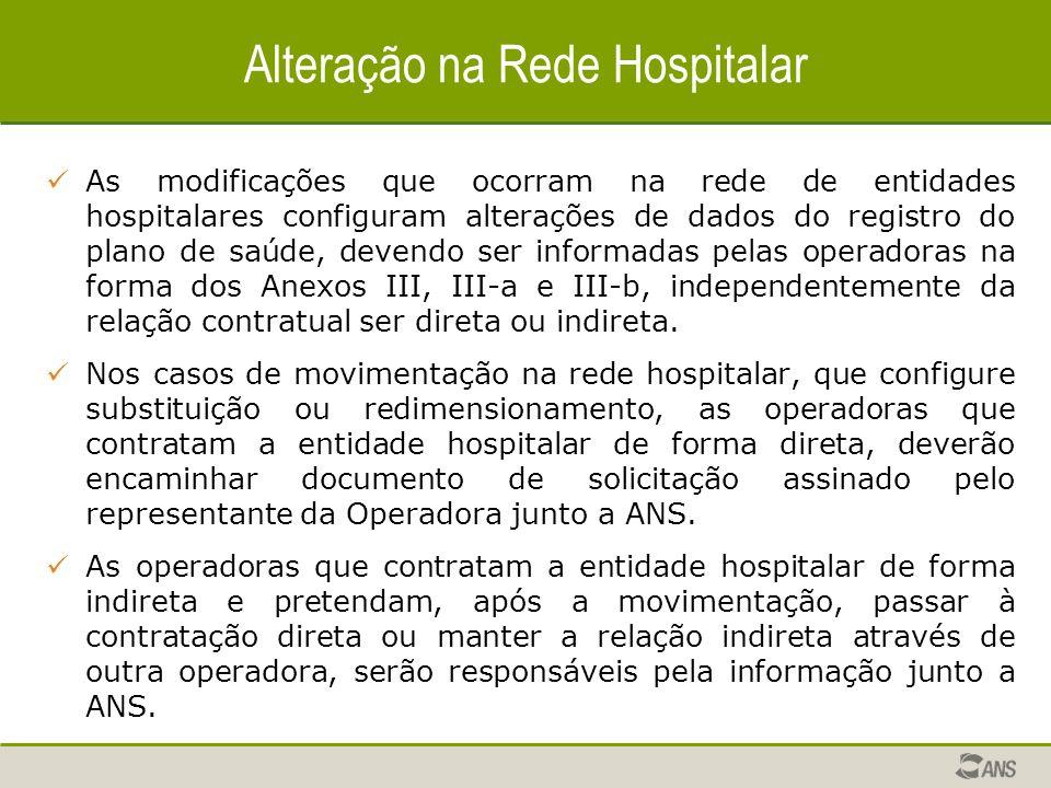 Alteração na Rede Hospitalar As modificações que ocorram na rede de entidades hospitalares configuram alterações de dados do registro do plano de saúde, devendo ser informadas pelas operadoras na forma dos Anexos III, III-a e III-b, independentemente da relação contratual ser direta ou indireta.