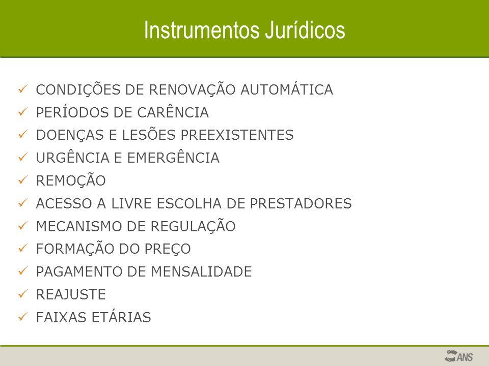 Instrumentos Jurídicos CONDIÇÕES DE RENOVAÇÃO AUTOMÁTICA PERÍODOS DE CARÊNCIA DOENÇAS E LESÕES PREEXISTENTES URGÊNCIA E EMERGÊNCIA REMOÇÃO ACESSO A LIVRE ESCOLHA DE PRESTADORES MECANISMO DE REGULAÇÃO FORMAÇÃO DO PREÇO PAGAMENTO DE MENSALIDADE REAJUSTE FAIXAS ETÁRIAS