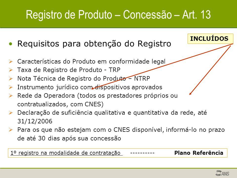 Registro de Produto – Concessão – Art.