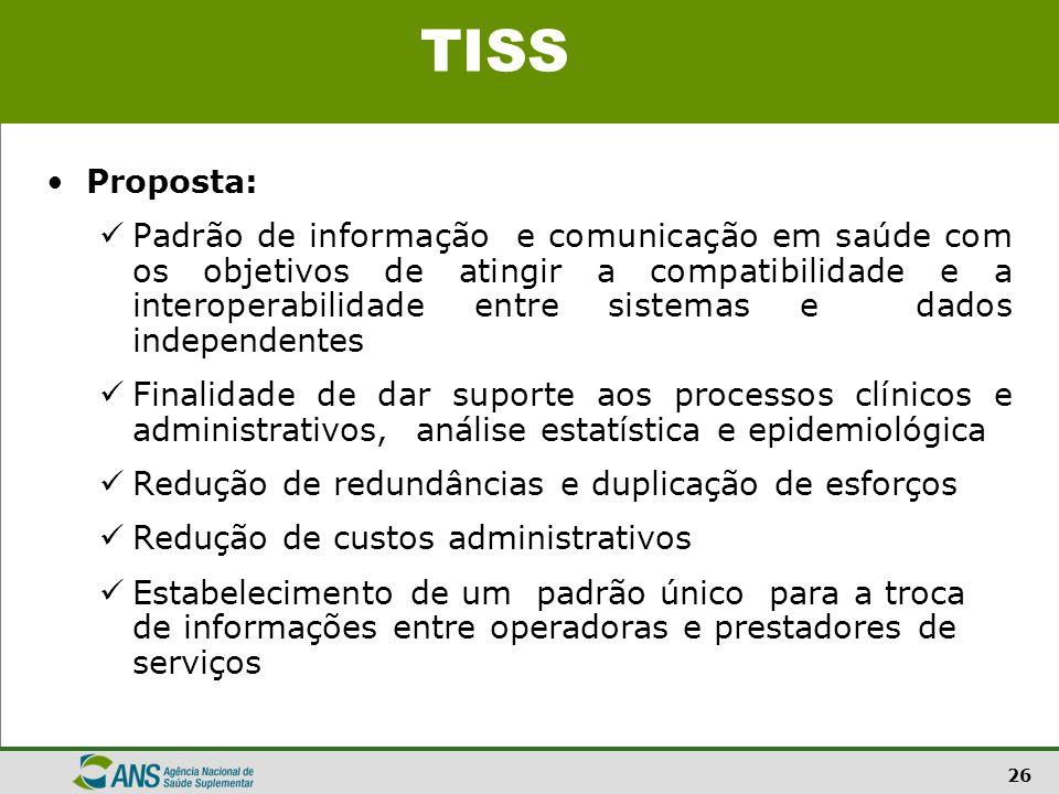 26 TISS Proposta: Padrão de informação e comunicação em saúde com os objetivos de atingir a compatibilidade e a interoperabilidade entre sistemas e da