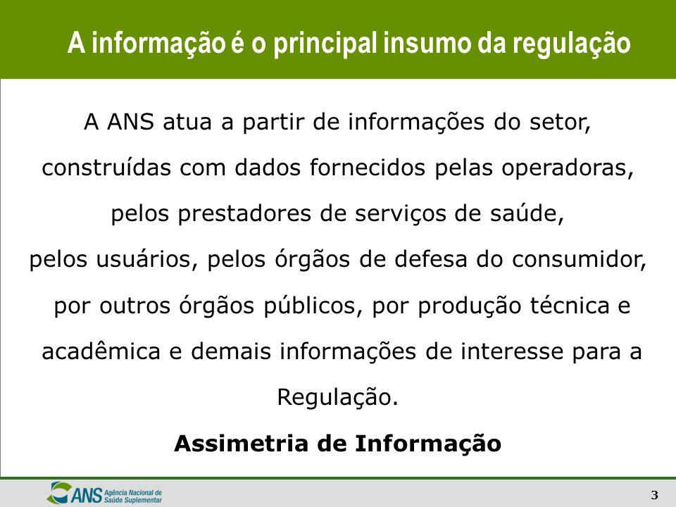3 A informação é o principal insumo da regulação A ANS atua a partir de informações do setor, construídas com dados fornecidos pelas operadoras, pelos