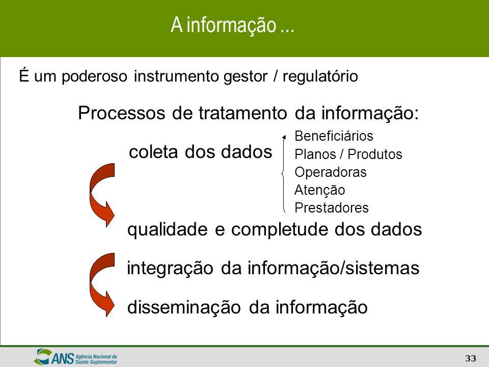 33 A informação... É um poderoso instrumento gestor / regulatório Processos de tratamento da informação: coleta dos dados qualidade e completude dos d