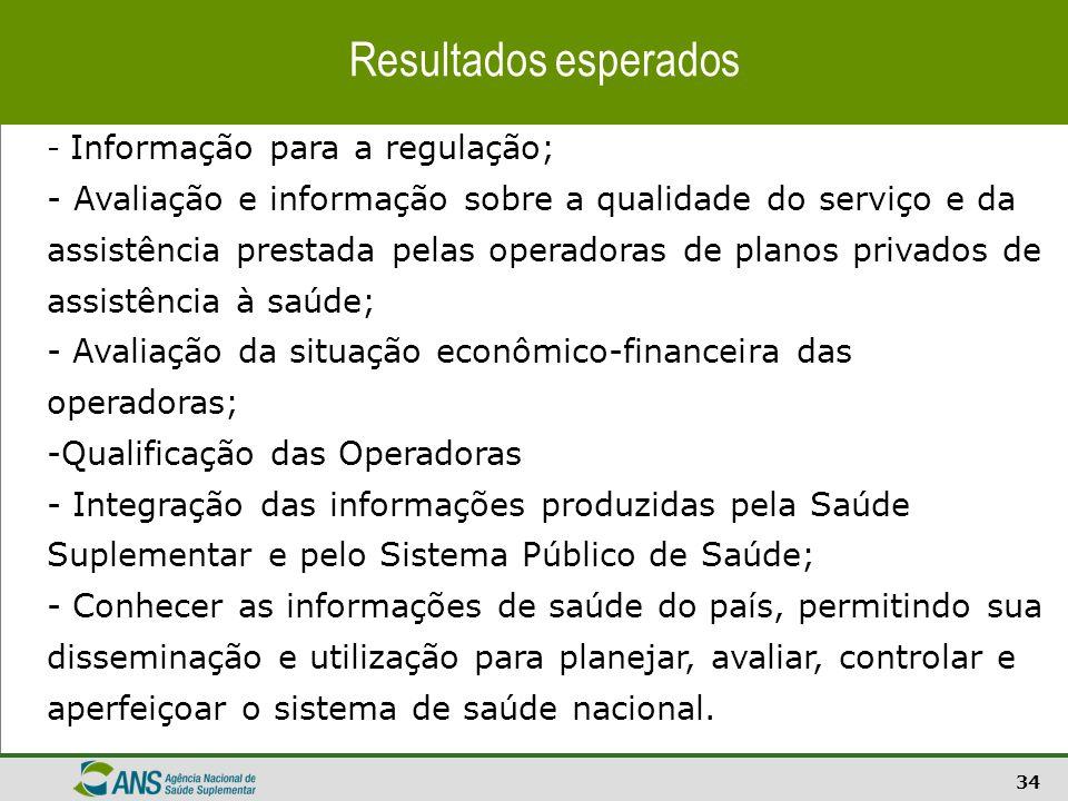 34 - Informação para a regulação; - Avaliação e informação sobre a qualidade do serviço e da assistência prestada pelas operadoras de planos privados