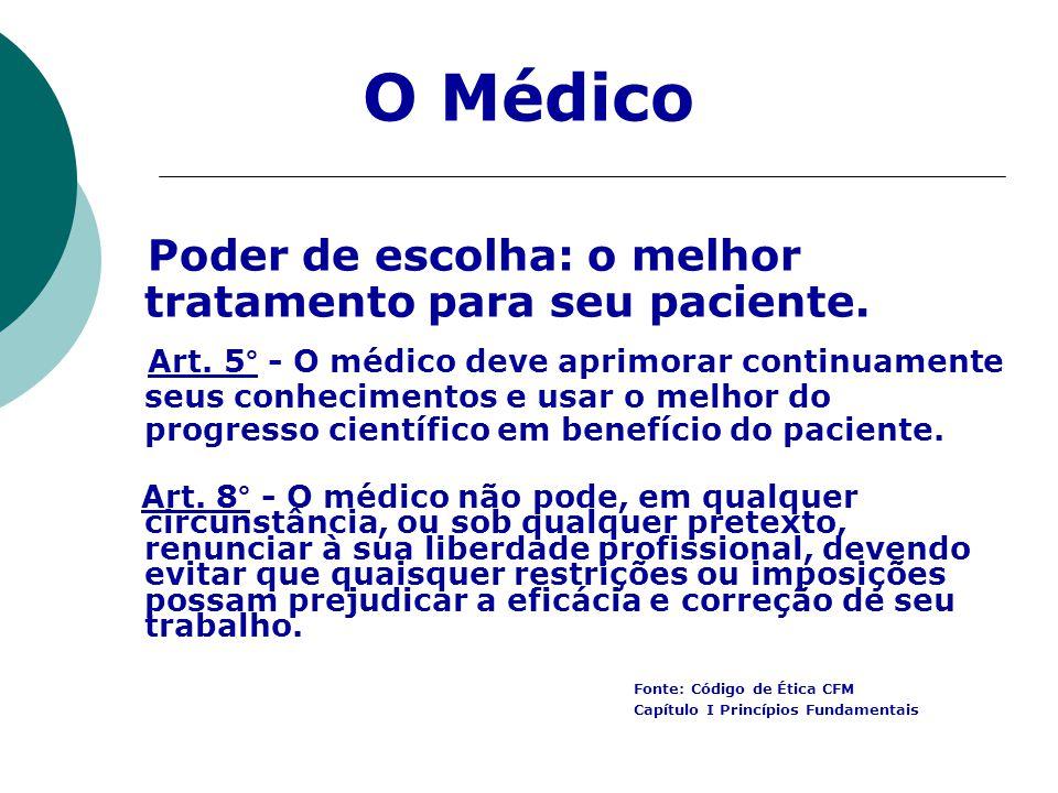 Poder de escolha: o melhor tratamento para seu paciente. Art. 5° - O médico deve aprimorar continuamente seus conhecimentos e usar o melhor do progres