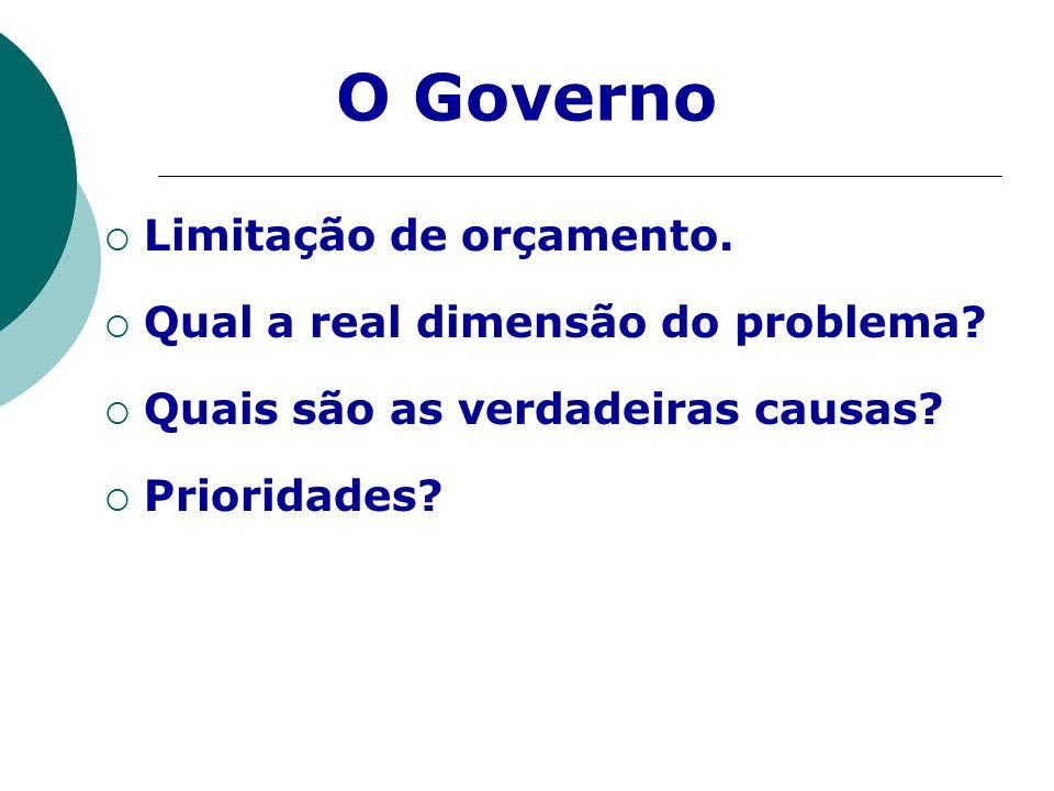  Limitação de orçamento.  Qual a real dimensão do problema?  Quais são as verdadeiras causas?  Prioridades? O Governo