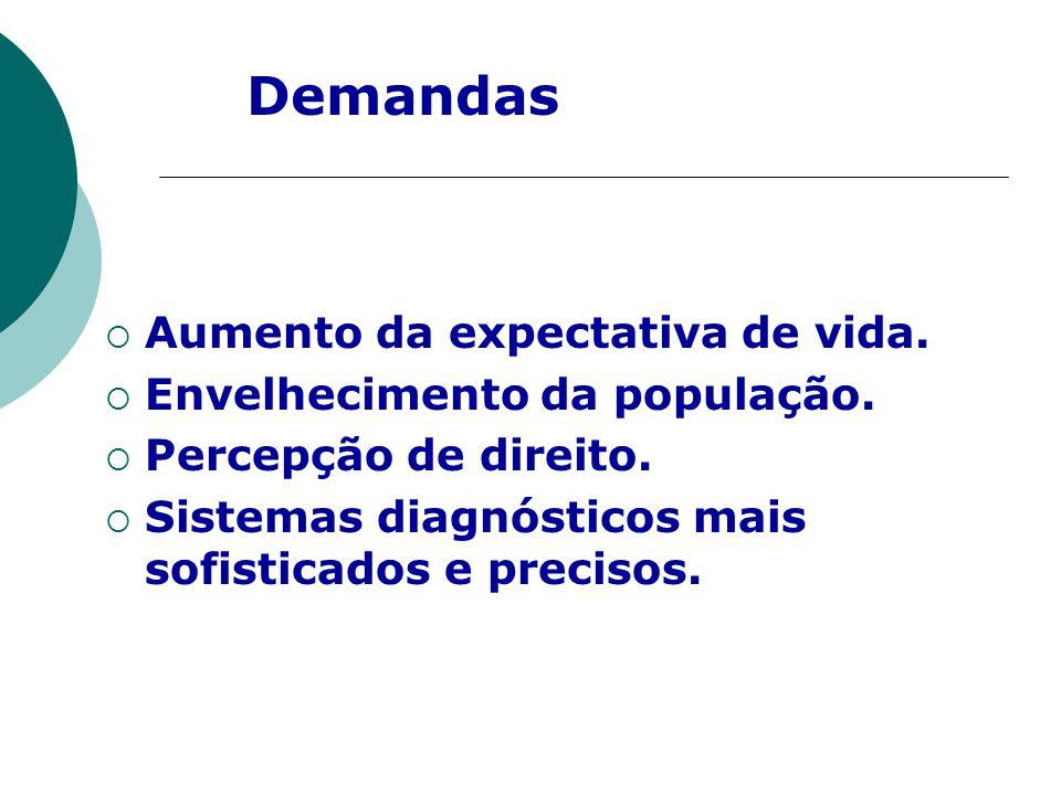 Demandas  Aumento da expectativa de vida.  Envelhecimento da população.  Percepção de direito.  Sistemas diagnósticos mais sofisticados e precisos
