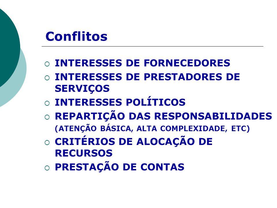 Conflitos  INTERESSES DE FORNECEDORES  INTERESSES DE PRESTADORES DE SERVIÇOS  INTERESSES POLÍTICOS  REPARTIÇÃO DAS RESPONSABILIDADES (ATENÇÃO BÁSI