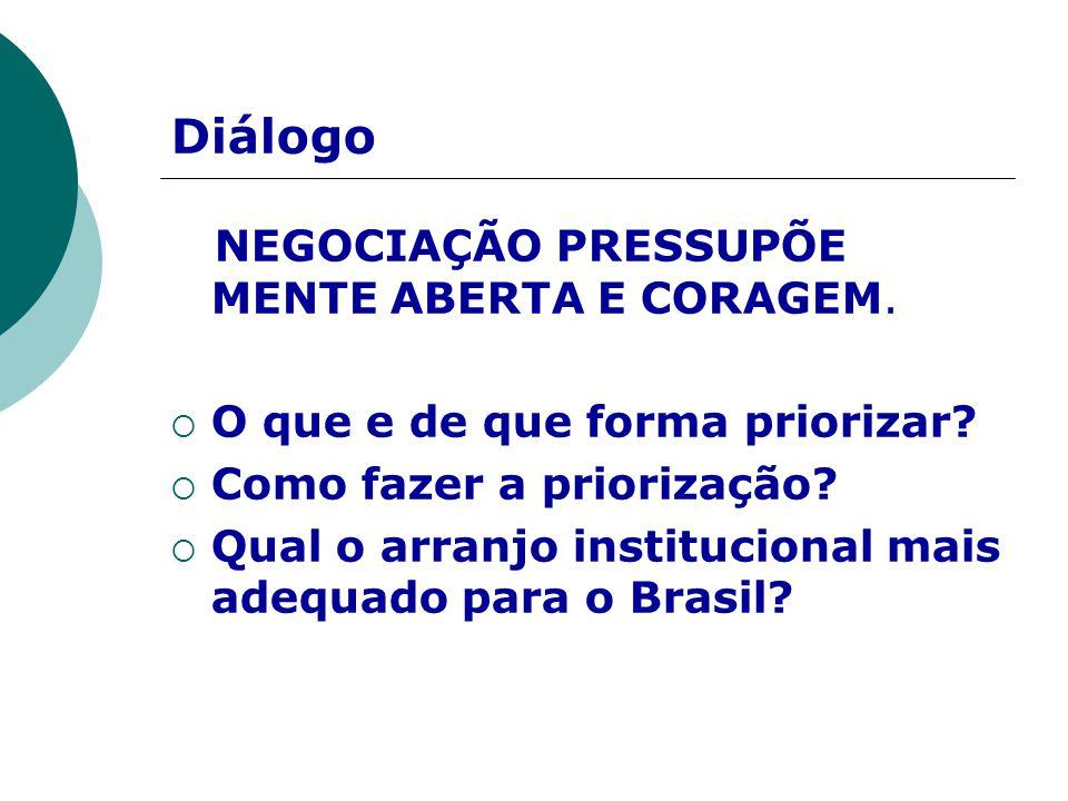 Diálogo NEGOCIAÇÃO PRESSUPÕE MENTE ABERTA E CORAGEM.  O que e de que forma priorizar?  Como fazer a priorização?  Qual o arranjo institucional mais