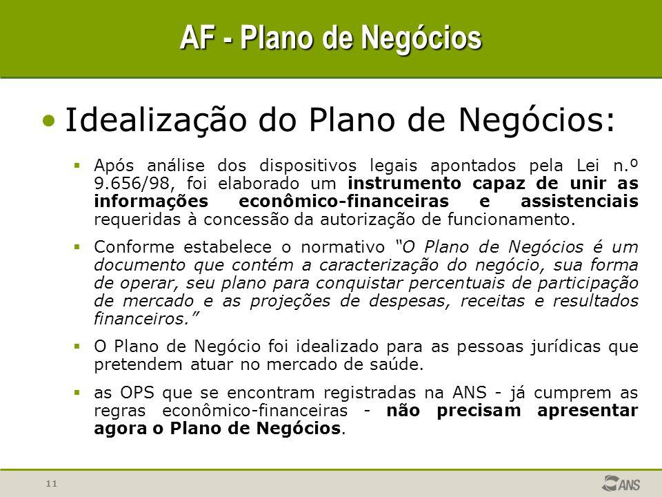 11 Idealização do Plano de Negócios:  Após análise dos dispositivos legais apontados pela Lei n.º 9.656/98, foi elaborado um instrumento capaz de uni