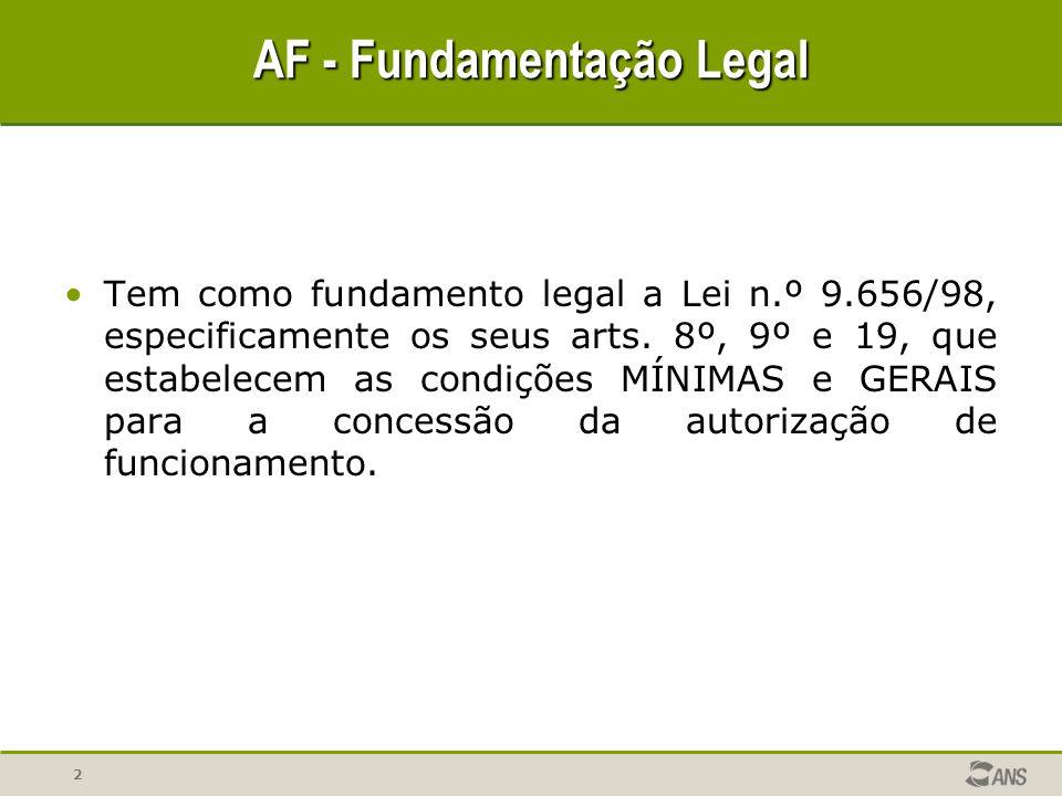 2 AF - Fundamentação Legal Tem como fundamento legal a Lei n.º 9.656/98, especificamente os seus arts. 8º, 9º e 19, que estabelecem as condições MÍNIM