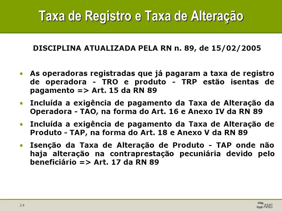 24 Taxa de Registro e Taxa de Alteração DISCIPLINA ATUALIZADA PELA RN n. 89, de 15/02/2005 As operadoras registradas que já pagaram a taxa de registro