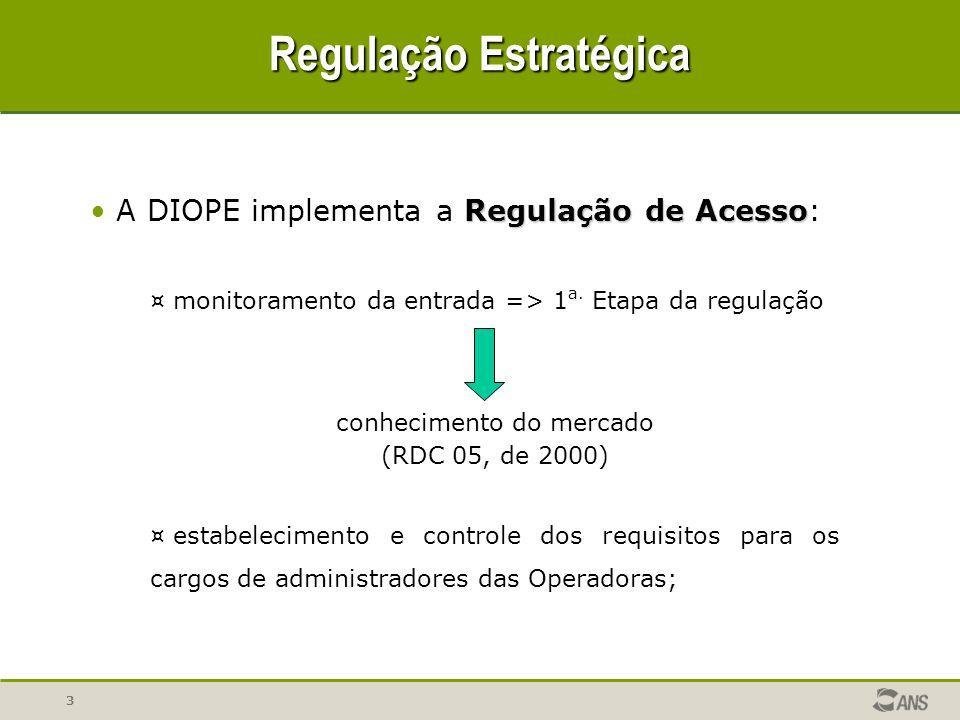 3 Regulação de Acesso A DIOPE implementa a Regulação de Acesso: ¤ monitoramento da entrada => 1 a. Etapa da regulação conhecimento do mercado (RDC 05,