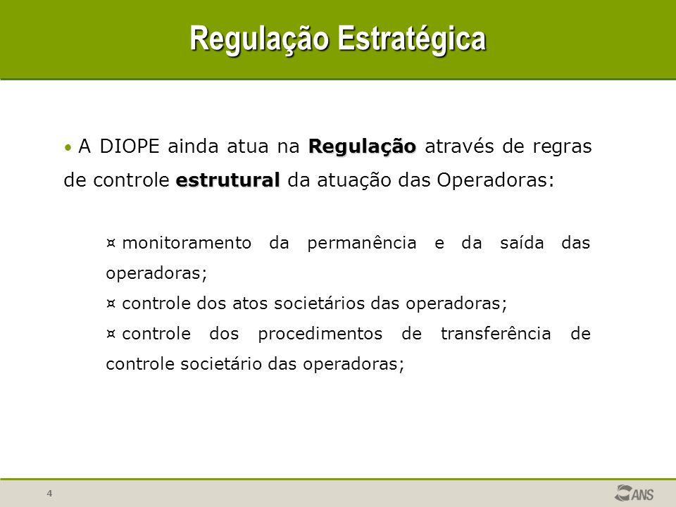 4 Regulação estrutural A DIOPE ainda atua na Regulação através de regras de controle estrutural da atuação das Operadoras: ¤ monitoramento da permanên