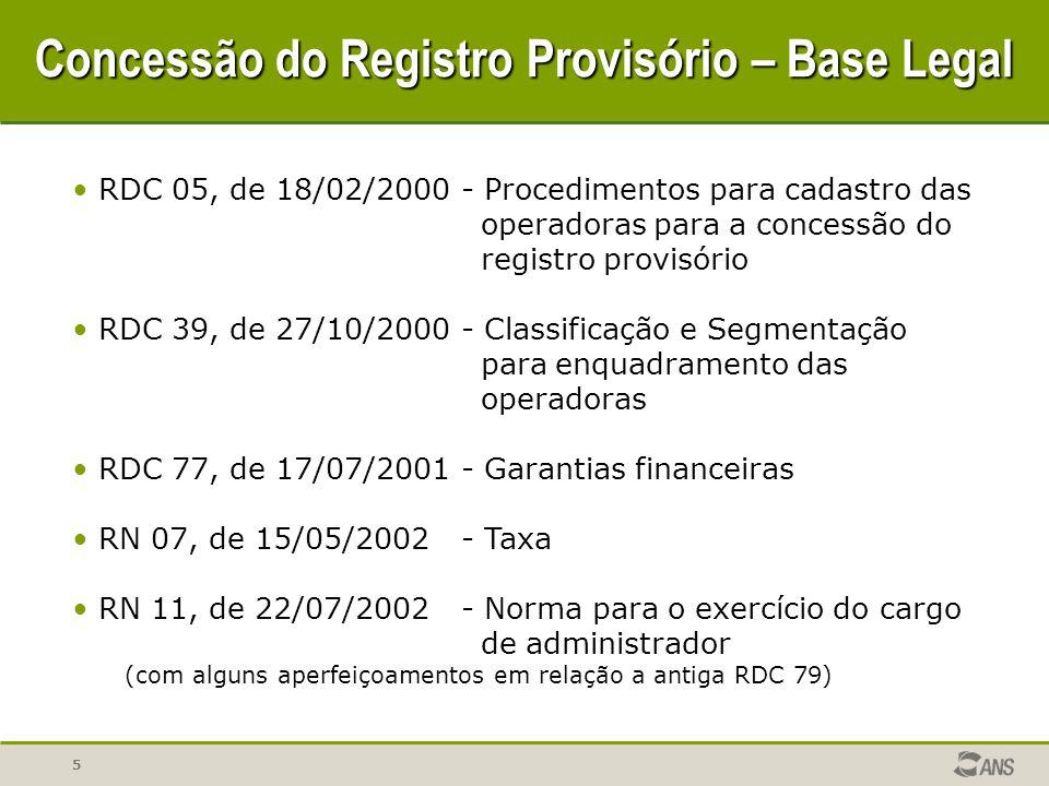 5 RDC 05, de 18/02/2000 - Procedimentos para cadastro das operadoras para a concessão do registro provisório RDC 39, de 27/10/2000 - Classificação e S