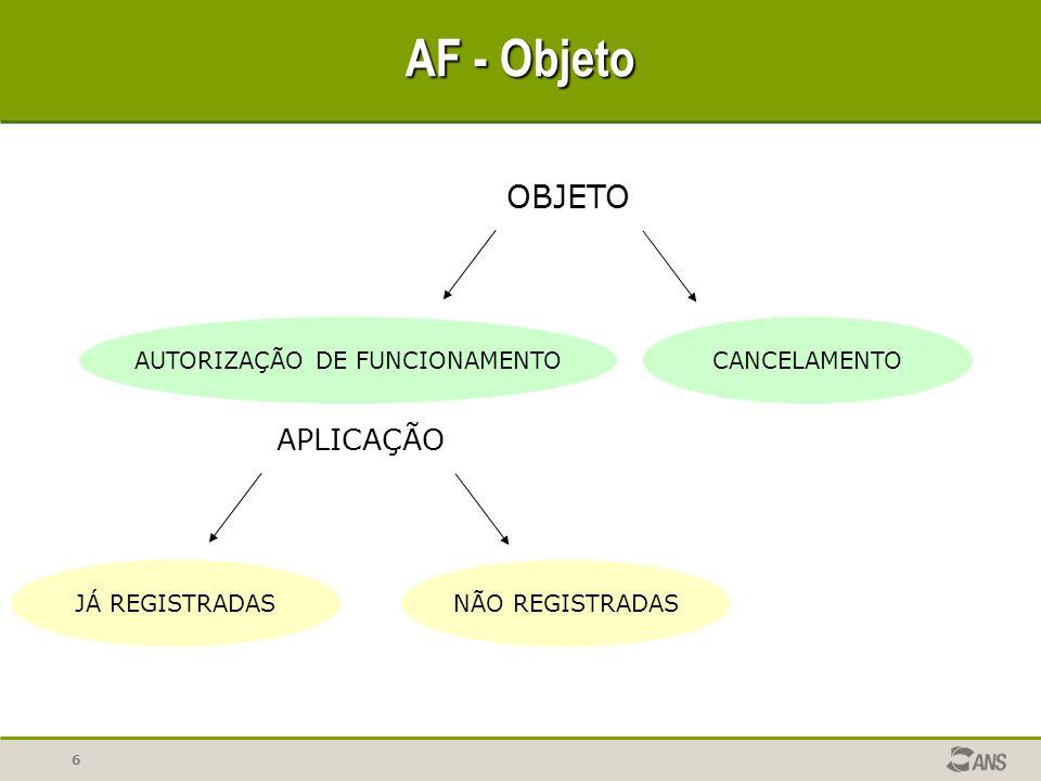6 AF - Objeto AUTORIZAÇÃO DE FUNCIONAMENTOCANCELAMENTO JÁ REGISTRADASNÃO REGISTRADAS OBJETO APLICAÇÃO