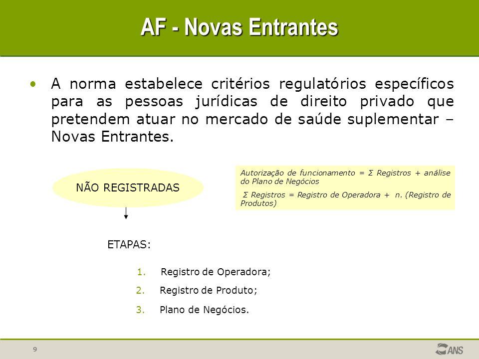 9 A norma estabelece critérios regulatórios específicos para as pessoas jurídicas de direito privado que pretendem atuar no mercado de saúde suplement