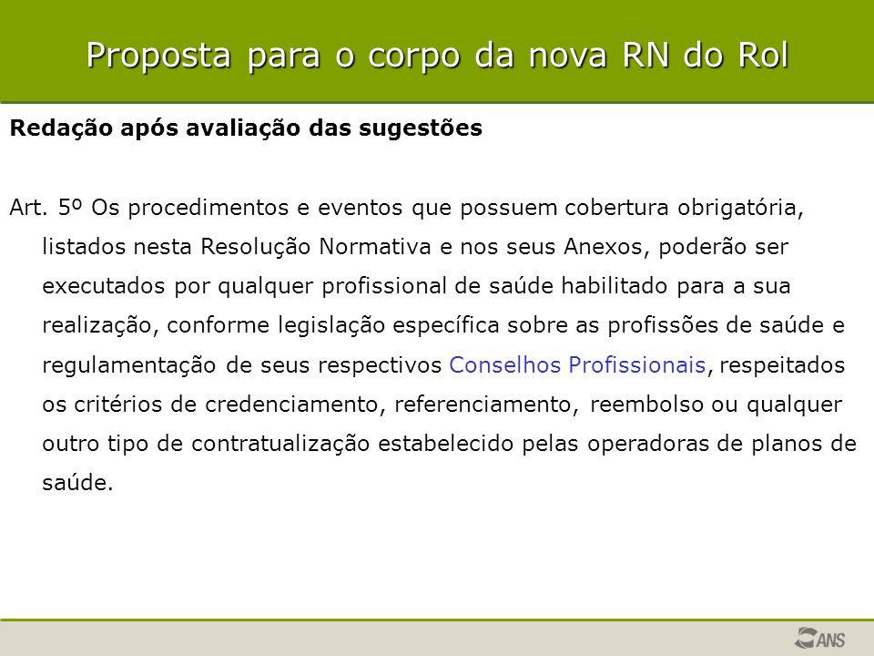 Proposta para o corpo da nova RN do Rol Redação após avaliação das sugestões Art. 5º Os procedimentos e eventos que possuem cobertura obrigatória, lis