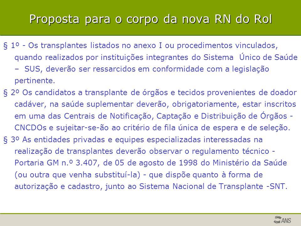 Proposta para o corpo da nova RN do Rol § 1º - Os transplantes listados no anexo I ou procedimentos vinculados, quando realizados por instituições int