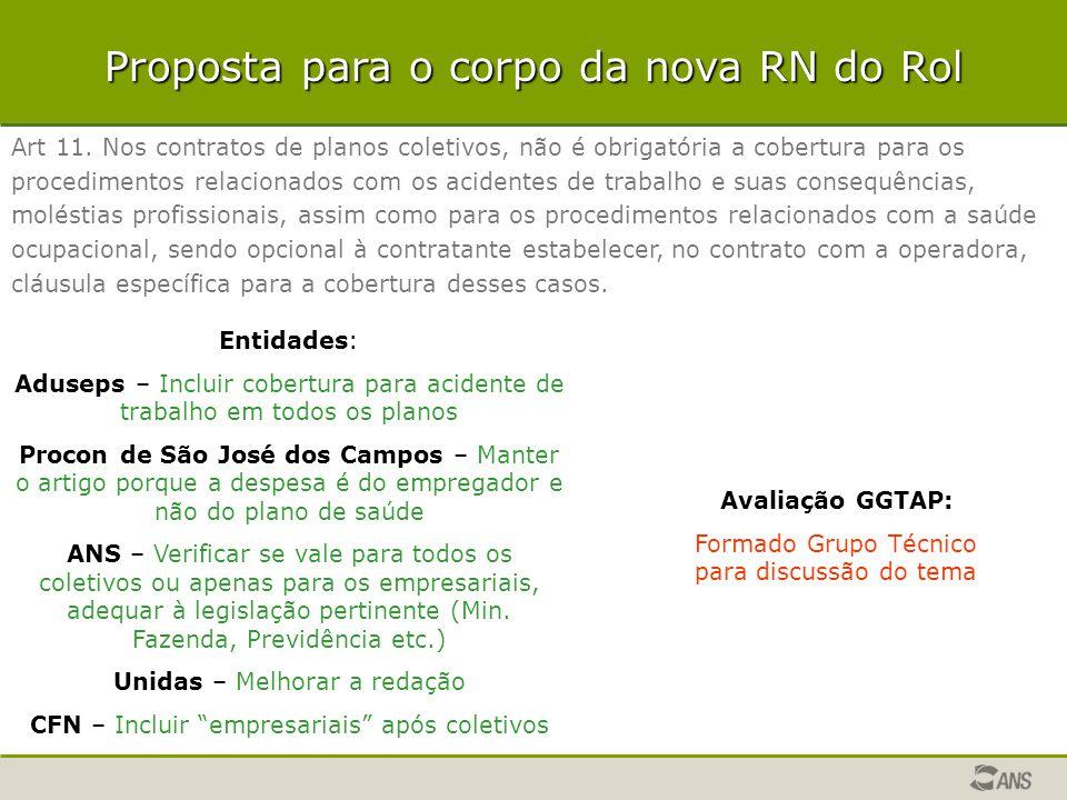 Proposta para o corpo da nova RN do Rol Art 11. Nos contratos de planos coletivos, não é obrigatória a cobertura para os procedimentos relacionados co