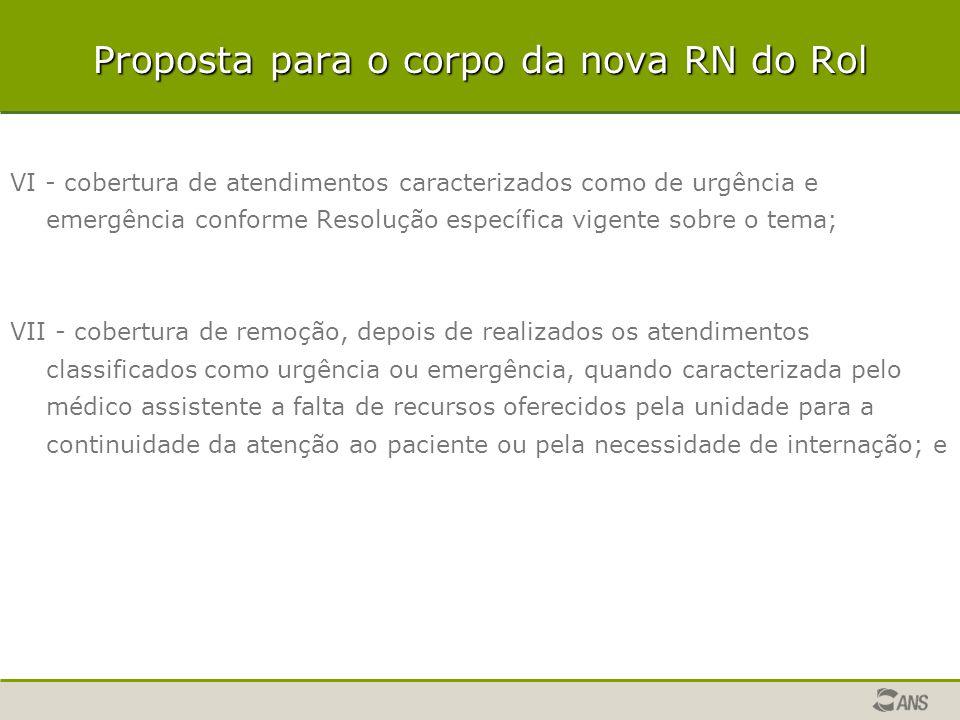 Proposta para o corpo da nova RN do Rol VI - cobertura de atendimentos caracterizados como de urgência e emergência conforme Resolução específica vige